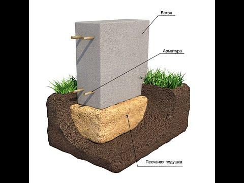 3    Песчаная подушка под фундамент.