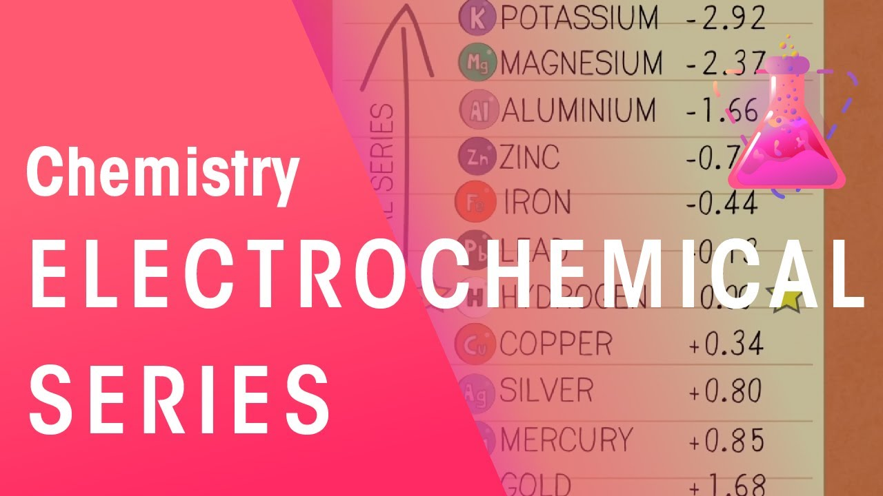 What Is The Electrochemical Series | Chemistry for All | FuseSchool