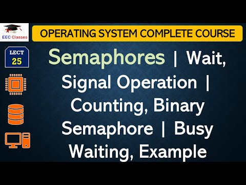 Semaphores | Wait, Signal Operation | Counting, Binary Semaphore | Busy Waiting, Example