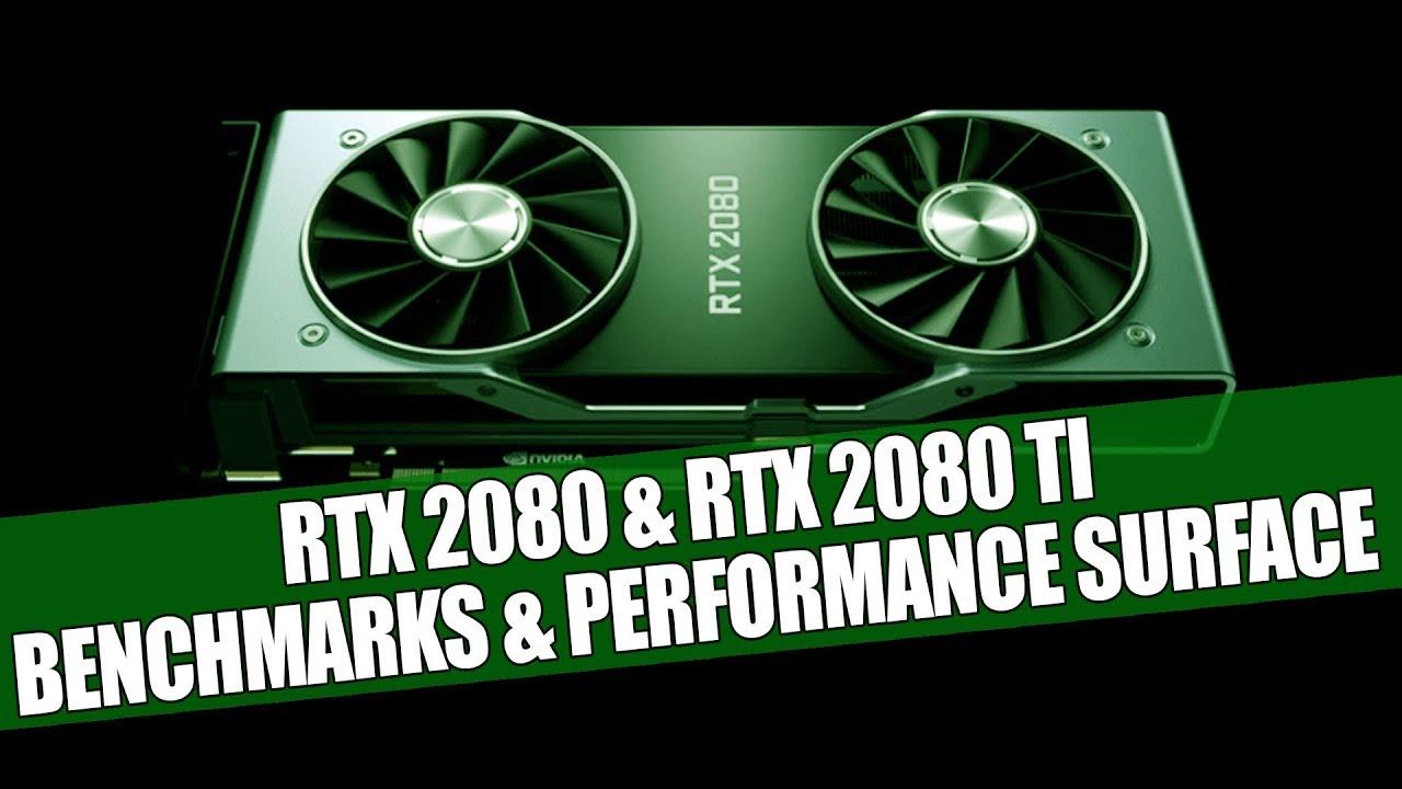 RTX 2080 & RTX 2080 Ti Benchmarks & Performance   i9 9900K Demolishes  Cinebench R15