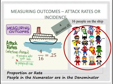 Outbreak Investigation, Incidence and Attack Rates 2017