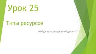 MS Project 2013 - Типы ресурсов (Урок #25)