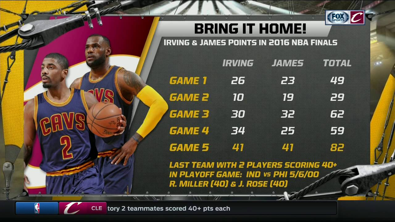 LeBron James and Kyrie Irving each