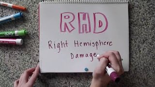 Right Hemisphere Damage