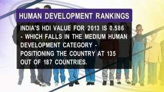 India ranks 135 in Human Development Index
