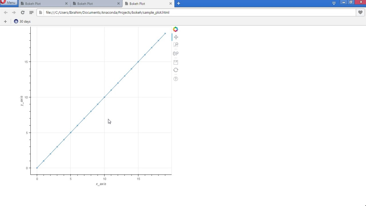 2- Drawing Multiple Plots in a Graph using Bokeh and Python With Selection  Enabled