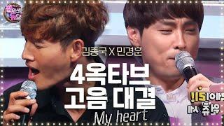 Download lagu 김종국·민경훈, 4옥타브 고음 대결 《Fantastic Duo》판타스틱 듀오 EP15