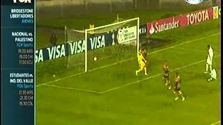THE STRONGEST 2 Vs Morelia 0, Relato Quique Rivera, Libertadores 2015