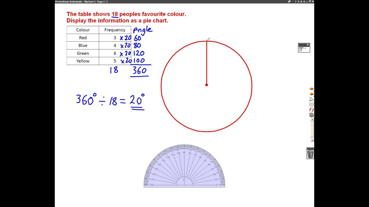 How To Draw A Pie Chart Mathscast Youtube