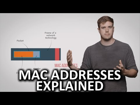 What is a MAC Address?