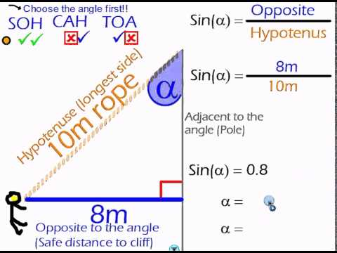 Basic Trigonometry for Humans - Sin, Cos, Tan of Right-Angled Triangle Part 5/5 - James Cleves