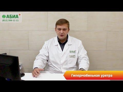Болит уретра после цистита