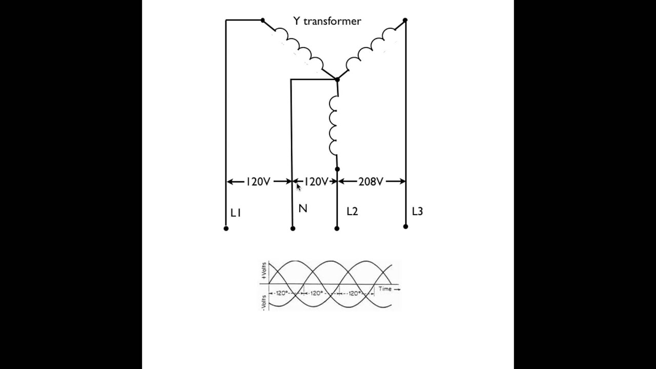 medium resolution of how the 3 phase y transformer works