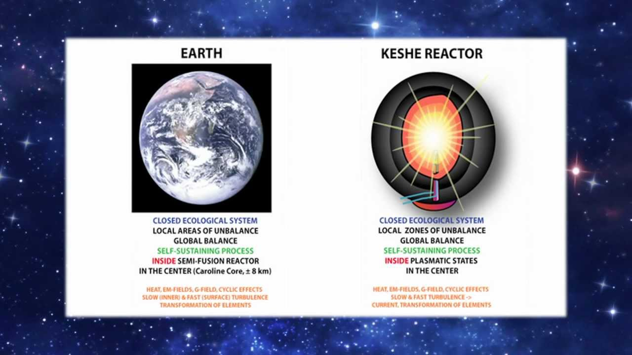 Home - The Keshe Foundation Forum