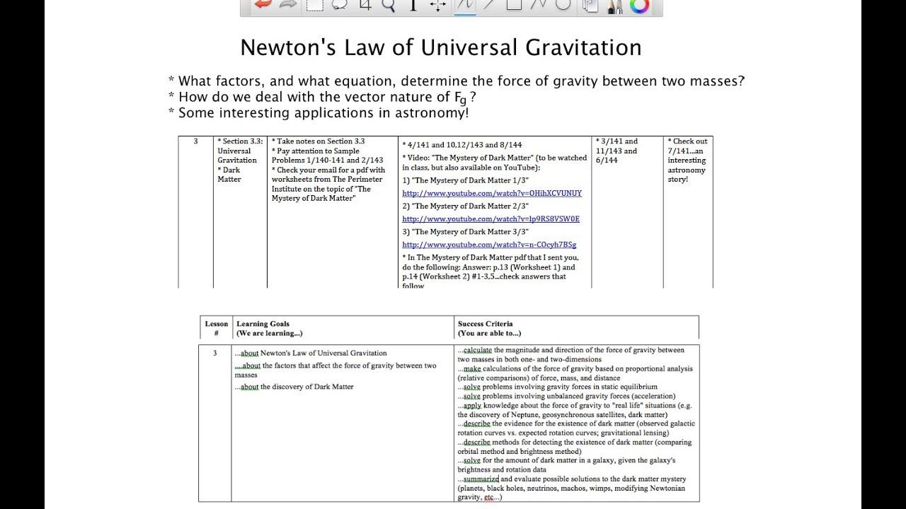 Worksheet Law Of Universal Gravitation Worksheet Worksheet Fun Worksheet Study Site
