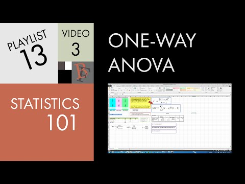 Statistics 101: One-way ANOVA, Understanding The Calculation