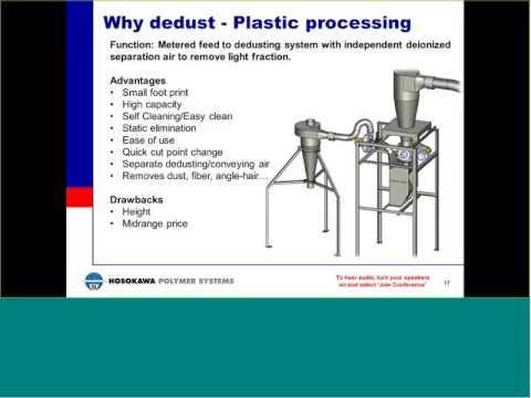 Maximizing Profits with a Dedusting System Webinar