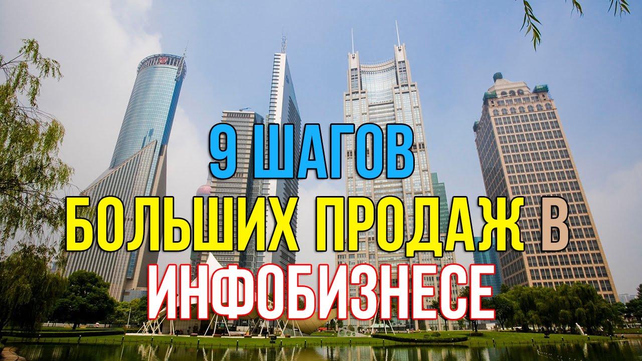 Большие продажи в инфобизнесе. Николай Мрочковский (17.10.2014) [Вебинары]