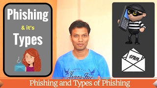 📧 What is Phishing 💻 and Types of Phishing⌨💳