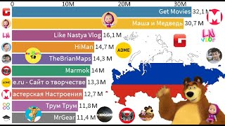 TOP 10 - The Most Subscribed YouTube Channels from Russia 2005-2020
