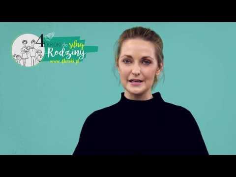 Jak się kłócić? || Katarzyna Fiszer