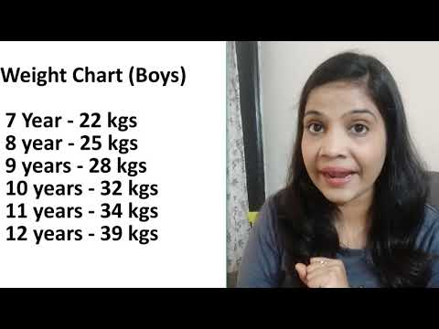 Kids Weight Chart | Easiest Method To Calculate Kids Weight