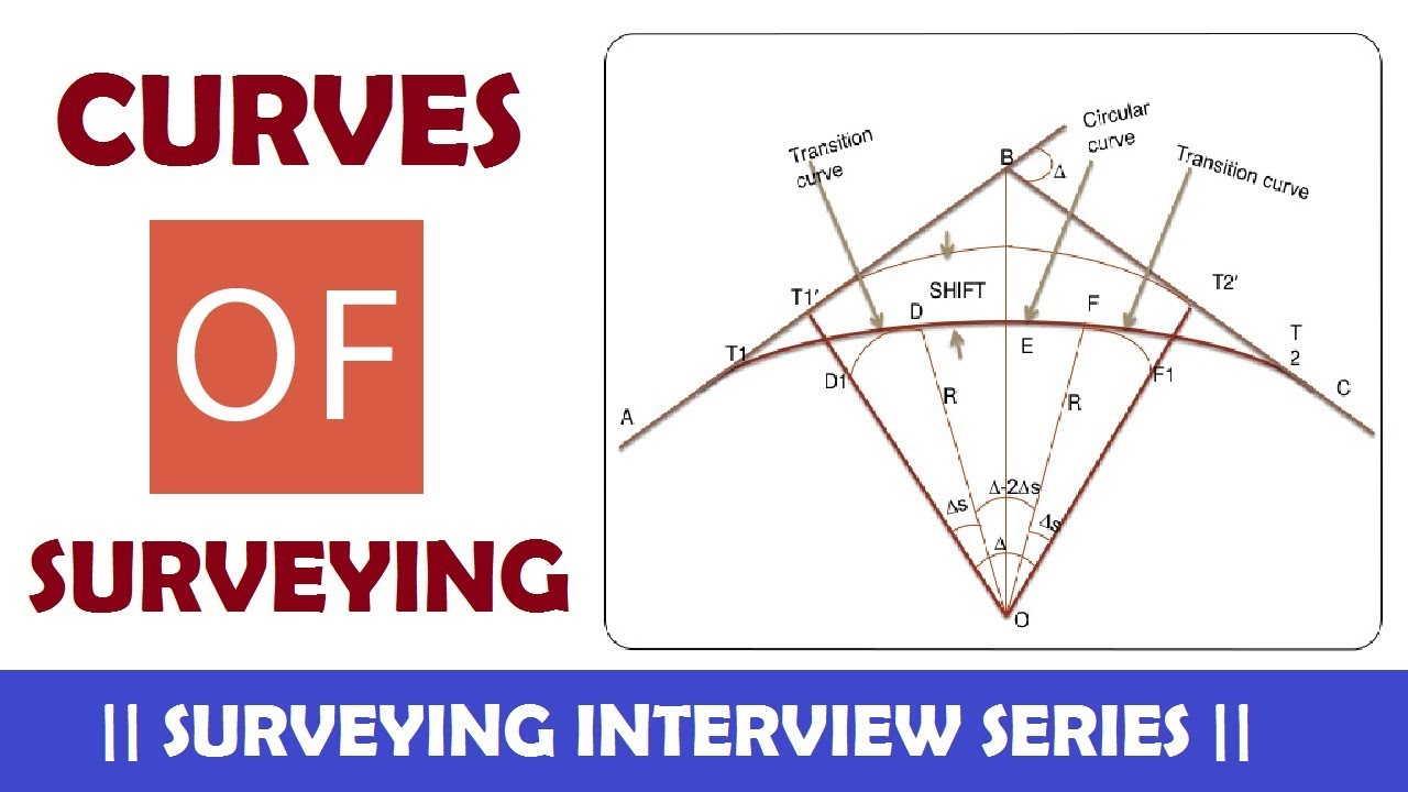 25 Important Basic Question & Answer on Curve Surveying