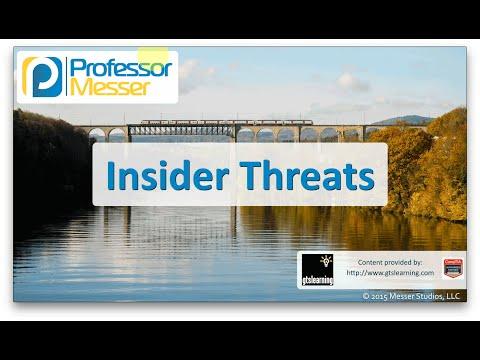 Insider Threats - CompTIA Network+ N10-006 - 3.2