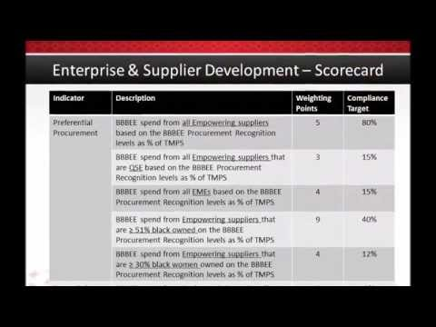 New BEE Codes Enterprise and Supplier Development Element