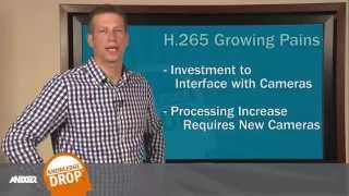 What is HEVC H.265?