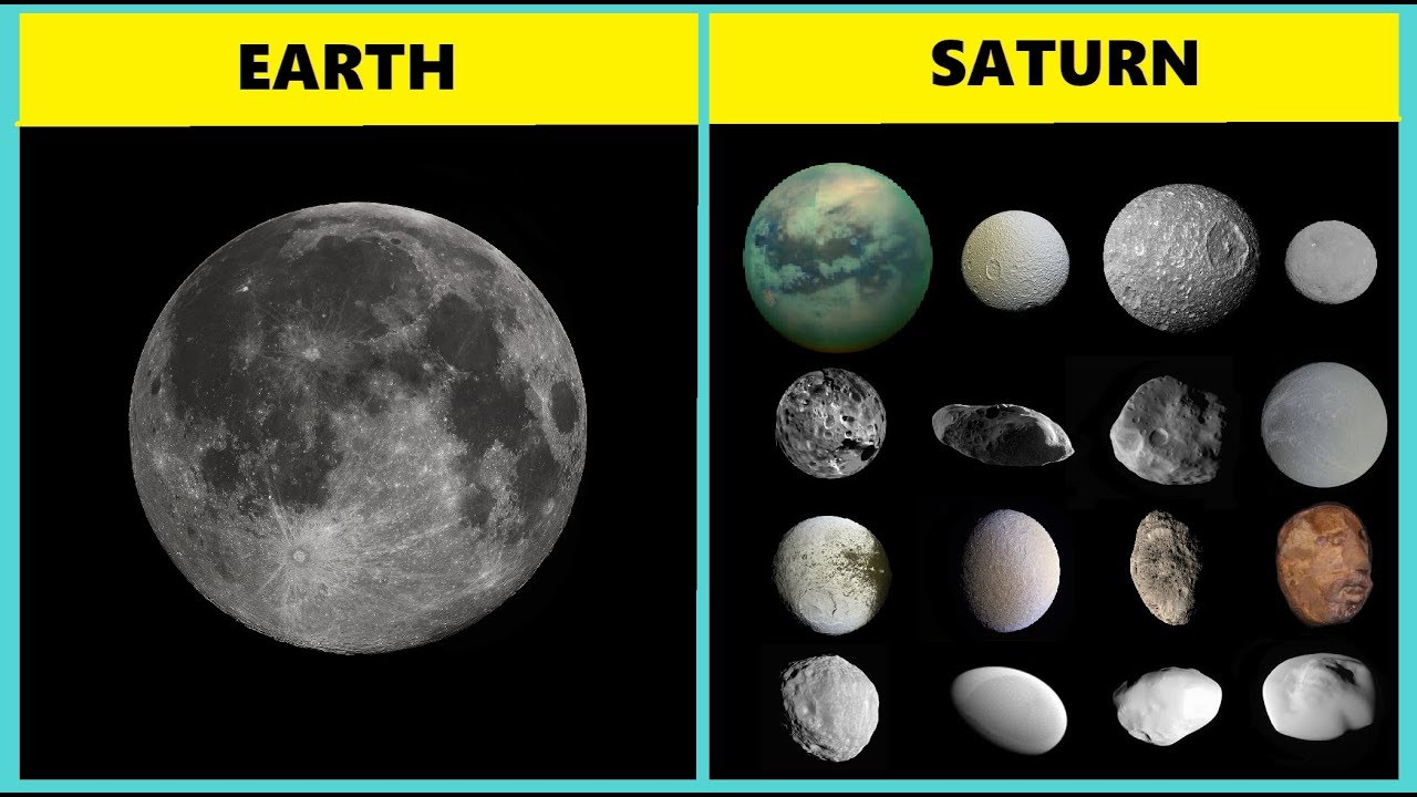 THE MOONS IN OUR SOLAR SYSTEM. How many moons does each ...