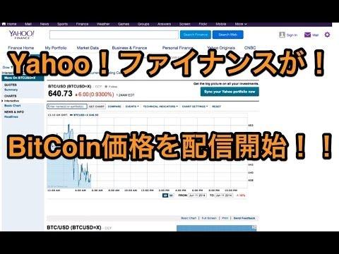 YAHOO! FINANCE がビットコイン価格を配信開始 - BITCOIN NEWS ビットコインニュース #88 BY BITBITECOIN.COM