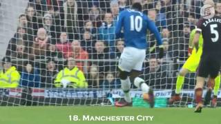 Romelu lukaku all 32 goals for everton 2016/17, and welcome to manchester united.