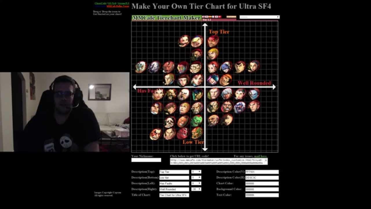 Tier List Usfiv 1 04 Youtube