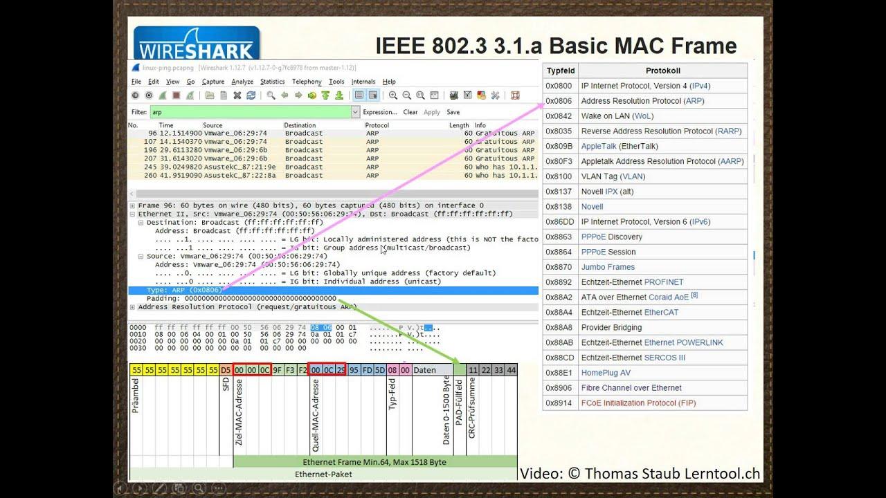 Wireshark Ethernet Frame - Schematics Data Wiring Diagrams •