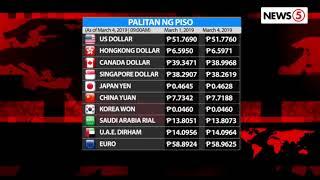 Palitan ng Piso kontra Dolyar | March 4, 2019