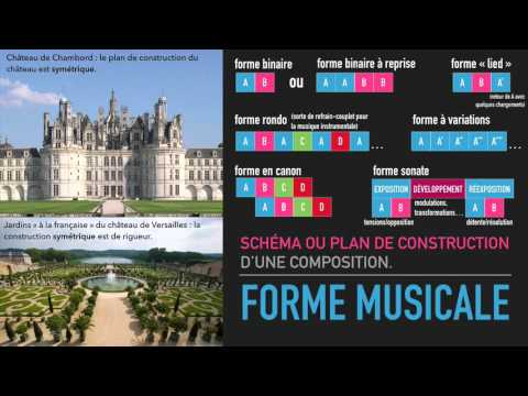 Forme musicale
