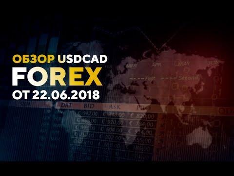 Форекс аналитика usdcad
