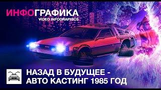 Назад в будущее - Авто кастинг 1985 год