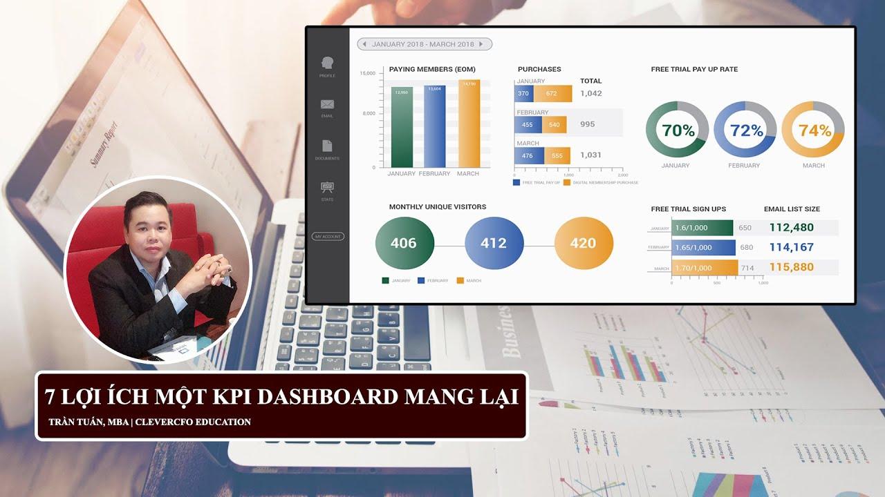"""Bảy lợi ích cực hay mà một """"KPI Dashboard"""" mang lại"""