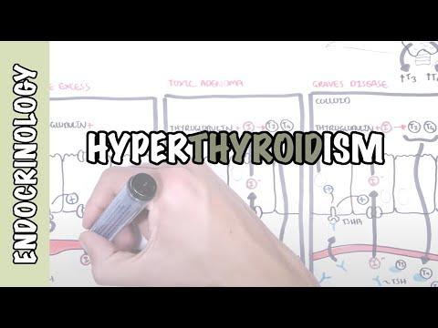 Hyperthyroidism Overview (causes, Pathophysiology)