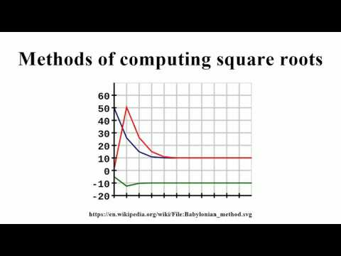 Methods of computing square roots