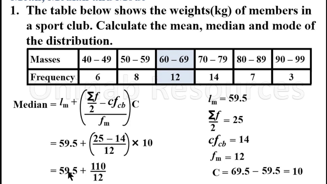 Mean, median and mode of grouped Data(Lesson 8)