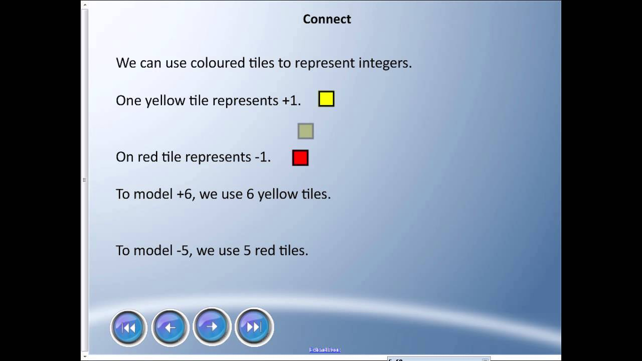 Mr. Hardy Teaches: Gr 6 Math - Unit 1-Lesson 7: What is an Integer ...