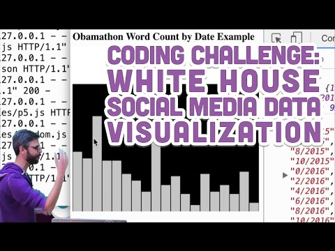 Coding Challenge #48: White House Social Media Data Visualization