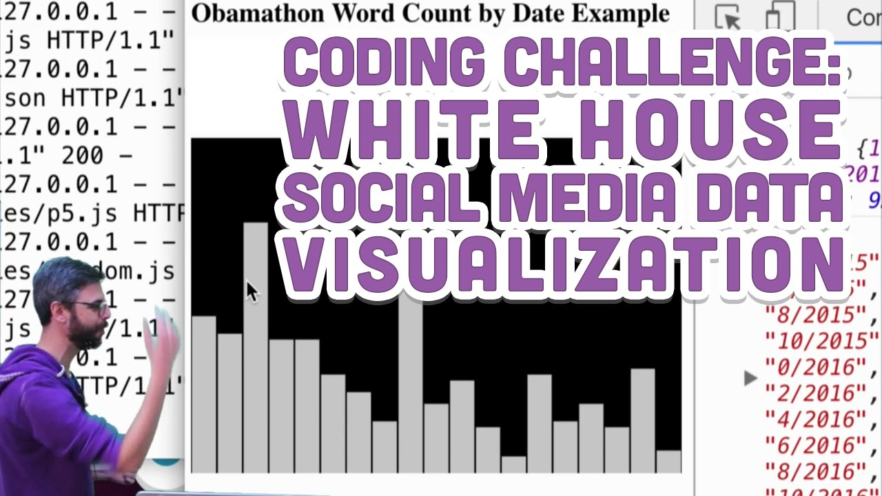 Coding Challenge #48: White House Social Media Data Visualization by The Coding Train