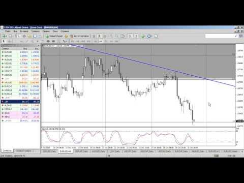 Среднесрочный анализ валютных курсов на Форекс от 31.10.2014