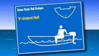 Hull Types 1.3.1