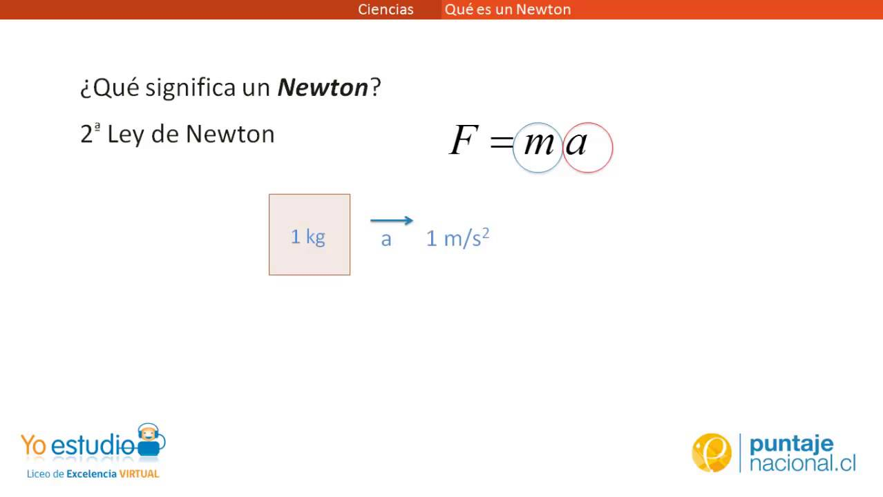 F sica qu es un newton youtube for Que es un vivero frutal