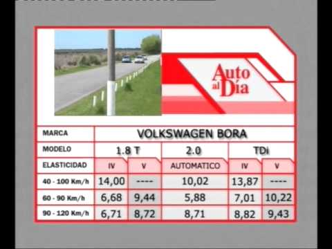 vw bora 1 8t 2 0 y tdi test auto al dia parte 3 3 youtube. Black Bedroom Furniture Sets. Home Design Ideas